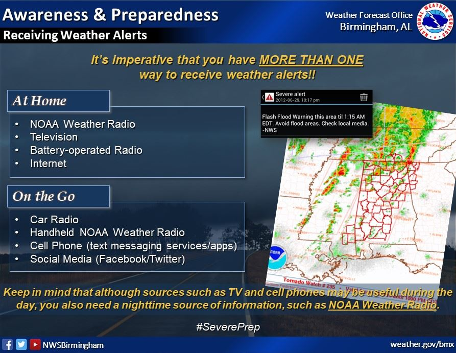 Receiving Weather Alerts | Coffee County, AL